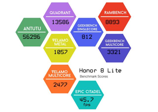 honor 8 lite benchmark