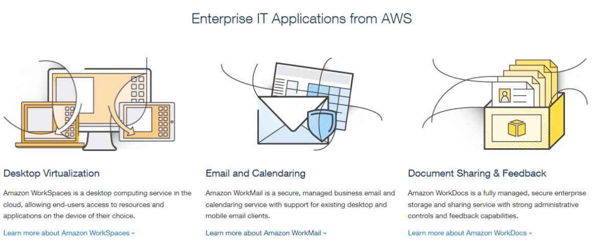 Amazon announce WorkMail to compete with Microsoft Outlook